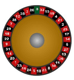 Win paradise casino no deposit bonus