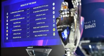 sorteggi champions league 2020
